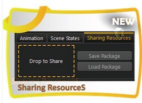 sharingresources
