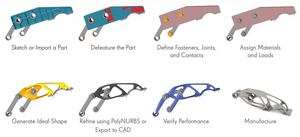 solidthinking inspire workflow